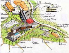 entrevista 056.01: Conversa com Carlos Pardo: arquitetura educacional como intervenção urbana | vitruvius Landscape Drawings, Architecture Drawings, Concept Architecture, School Architecture, Landscape Architecture, Landscape Design, Adaptive Design, Interior Sketch, Hand Sketch
