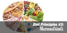 Ever wondered what macronutrients (Macros) are? Find out now and how they can help you in your health and fitness goals.