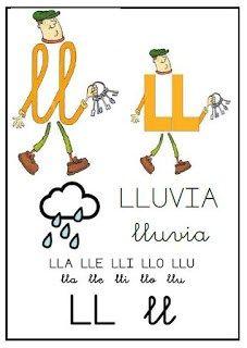 Abecedario letrilandia en carteles para decorar tu aula -Orientacion Andujar