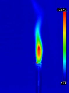 Thermographie d'allume-gaz - Thermographic's Library gas lighter thermography