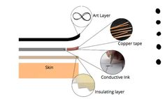 E Textiles, Home Tech, Tattoo Project, Temporary Tattoos, Arduino, Ink, Electronics, India Ink