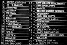 Eurovision Song Contest 1963 - scoreboard