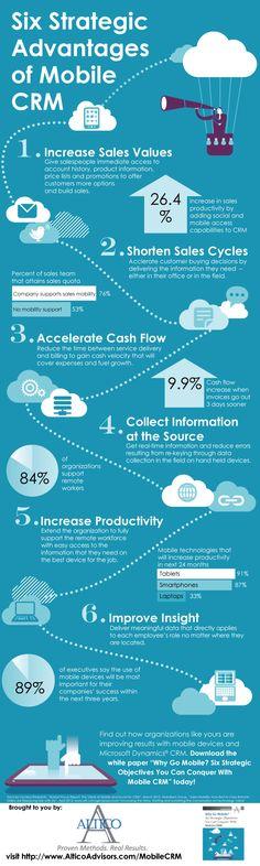 Altico Advisors > Admin > Mobile CRM White Paper and Infographic