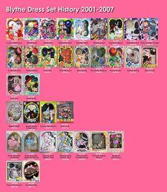 Blythe Dress Set History 2001-2007