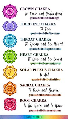 Are you ready for beautiful transformation in your life? Chakra box will help you align mind, body, and soul. The chakra box will help you keep balanced. Chakra System, Meditation Mantra, Meditation Music, Mindfulness Meditation, Heart Chakra Meditation, Meditation Tattoo, Mindfulness Therapy, Yoga Mantras, Meditation Crystals