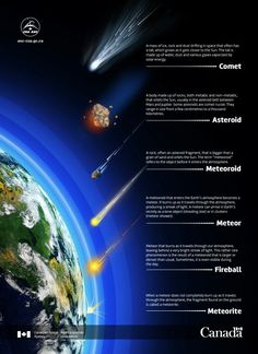 Meteor, meteorite, asteroid, etc. know the difference