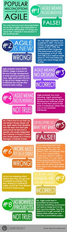 Popular Misconceptions of Agile - Infographic   Javalobby