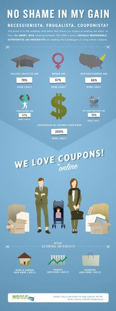 With the passage of time as the technological innovations are on the peak, the craze for online coupons is also like never before and everyone is a fan of online shopping which help a lot in saving. There are various websites like Deals.com, Retailmenot.com & http://www.couponpark.com/, through which you can find plenty of amazing deals and thus save many bucks.