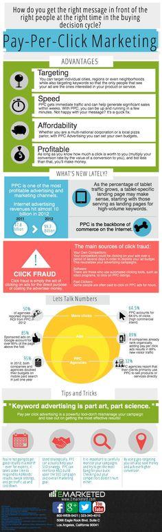 Publicidad de pago por click (PPC) #infografia #marketing #publicidad