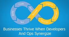 DevOps accelerates collaboration between developers and operations. However, collaborating wisely in a cloud environment is the key to success.