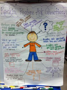 Questioning - I Do, We Do, You Do: Questioning Anchor Chart