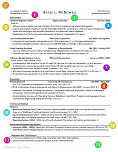 this is what a good resume should look like careercup website articles explains each