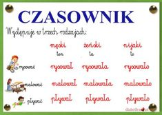 czasownik4 Learn Polish, Polish Language, English Vocabulary, Kids And Parenting, Homeschool, How To Plan, Education, Learning, Speech Language Therapy