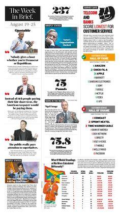 The Week in Brief. 2016 Aug. 19–25|Epoch Times #TheWeekinBrief. #newspaper #editorialdesign