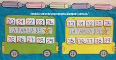 Rincón de una maestra: Los autobuses de las familias de los números