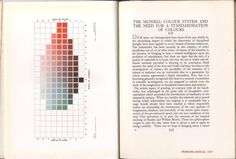 THE MUNSELL SYSTEM 1927