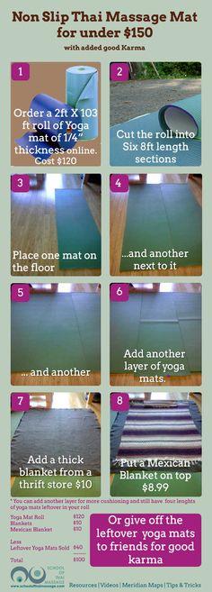 Infographic on how to make a Thai Massage mat real cheap #Infographic #ThaiMassage #ThaiMassageTechniques #ThaiMassageSchool