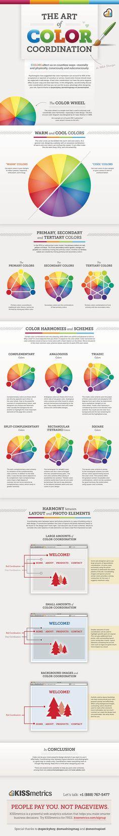 Kleuren op elkaar afstemmen (webdesign)