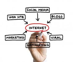 The online marketing can be both rewarding and challenging at the same time, and this will help you to increase your sales and profits