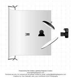 2 light portrait setup Lighting Setup Diagram for Basic Portrait