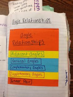 Angle relationship foldable.  Geometry Unit 1 Foundations of Geometry