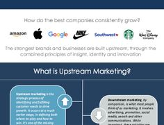 What is Upstream Marketing?