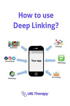 How to use Deep Links? App to App, Website to App, E-mail to App, SMS to App, Social Media to App, Advertisetemnt to App Learn more with www.urltherapy.com Website To App, App Social, Deep Linking, Being Used, Mobile App, The Creator, Therapy, Social Media, Marketing