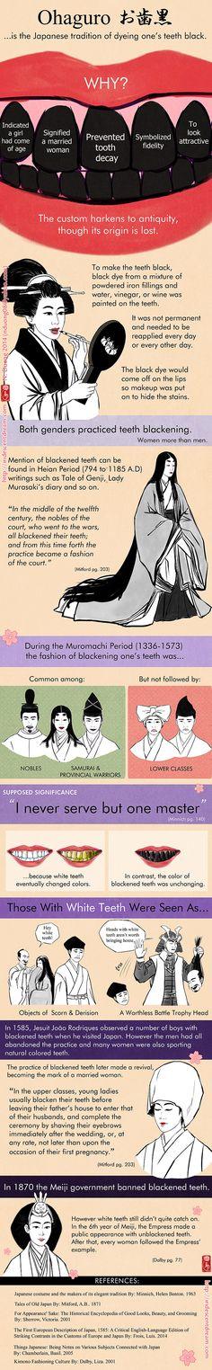 Fashion of Black Teeth in Old Japan by lilsuika.deviantart.com on @deviantART