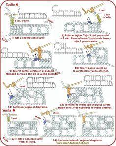 Leer diagramas crochet - Reading crochet diagrams -✿⊱╮Teresa Restegui http://www.pinterest.com/teretegui/✿⊱╮
