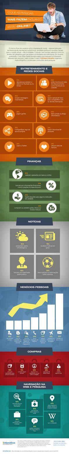 O que as pessoas mais fazem enquanto estão online? - http://marketinggoogle.com.br/2013/12/27/o-que-as-pessoas-mais-fazem-enquanto-estao-online/