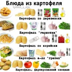 New Hobbies, Cantaloupe, Good Food, Food And Drink, Potatoes, Healthy Recipes, Dinner, Cooking, Desserts
