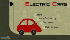 #ElectricCars which are electrically charged at a charging station, needs no #petrol or #diesel . Electric cars save fuel, reduce pollution and are more silent. For more #science stuff for kids, visit:  http://mocomi.com/learn/science/