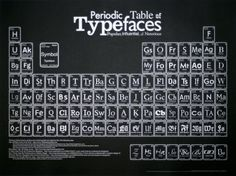 How cool. But I guess you have to be a font freak to get it . . . but I am, so I do!