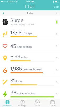 Fitbit App At Wearable Technology Life