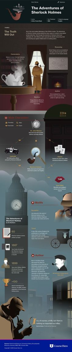 This @CourseHero infographic on The Adventures of Sherlock Holmes is both visually stunning and informative!