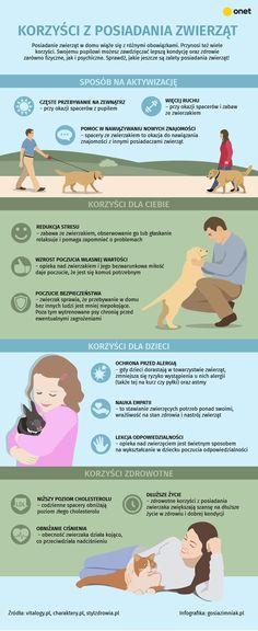Infografika o korzyściach z posiadania zwierząt | Infografika o zwierzętach domowych | Infographic about pets I Love Books, Free Time, Kids And Parenting, Dog Love, Life Is Good, Psychology, Life Hacks, Infographic, Bullet Journal