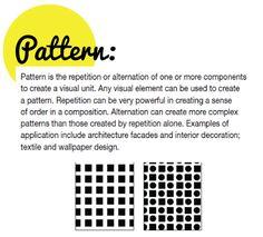 Pattern Definition