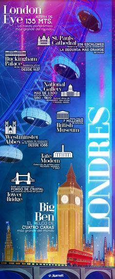 ¿Estás preparado para descubrir lo mejor del turismo en Londres? Entonces esta infografía te dará un excelente punto de partida, con 10 atracciones que no te puedes perder en esta increíble ciudad durante tus próximas vacaciones. #Travel #ViajarA #ThingsToDoIn #Londres #HotelesMarriott #Infografía #Turismo #Attractions #Inglaterra