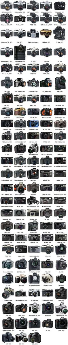 #Nikon's history in pictures: from the Nikon 1 rangefinder to the D70s DSLR I started with the N65, then the D70, D90 and now D7000