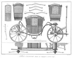 edu images encyclopedie – Now YOU Can Build Your Dream Boat With Over 500 Boat Plans! Boat Building Plans, Boat Plans, Blueprint Drawing, Horse Wagon, Pioneer Village, Horse Harness, Paper Car, Wooden Car, Wooden Toys