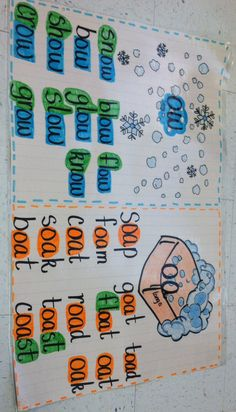 Word study -ow and -oa anchor chart. First grade