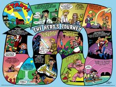 Joseph Campbell and The Hero's Journey #storytelling