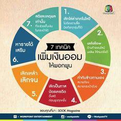 Save My Money, Happy Minds, Financial Tips, Money Tips, Cl, Debt, Wealth, Benefit, Finance