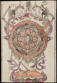 Chitipati/Shri Shmashana Adhipati Tibetan Art, Tibetan Buddhism, Buddhist Art, Medieval Art, Museum Collection, Himalayan, Asian Art, Vintage World Maps, Artwork