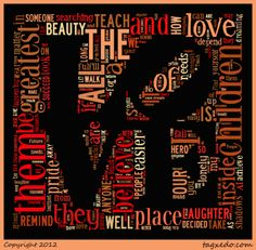 How to make a Tagxedo--Want to make one of these to tie a picture collage together or just put one in an 8x10 for home.