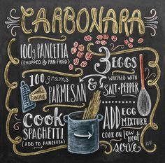 Diamond Painting Kit,Carbonara Diy Gift ,Chalk Drawing Full Drill Diamond Picture,Diy Kitchen Wall D Blackboard Art, Chalkboard Print, Chalkboard Lettering, Chalkboard Designs, Kitchen Chalkboard, Chalkboard Decor, Chalk It Up, Chalk Art, Pasta A La Carbonara
