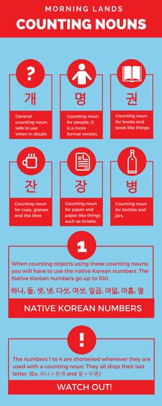 Counting nouns are small words that allow us to count objects or people. You cannot just say a number and a noun to say how many of those things there are. Let me explain it with an English example: Take the English word bread. You cannot say 2 breads, that is simply incorrect. You need to say 2 loaves of bread. Korean counting nouns are essentially loaves in English, a word to aid us in counting. #LearnKorean #Korean #한국어