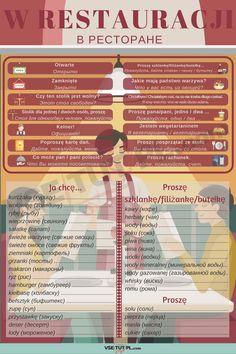 сделать заказ в ресторане на польском языке Learn Polish, Polish Language, Studyblr, Logo Nasa, Grammar, Poland, English, Poker, Therapy