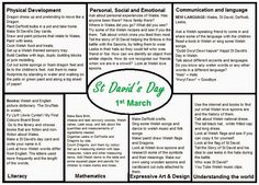 Worms Eye-View: ST DAVID'S DAY DISCOVERY TRAY AND MEDIUM TERM PLAN