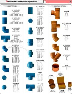 A bit of knowledge about plumbing can save you a lot of cash. You might have given it some thought before, but never made any time to gather information. In the event so, keep reading. Get useful tips and tips for releasing your interior plumber. Plumbing Drains, Plumbing Tools, Bathroom Plumbing, Plumbing Humor, Hall Bathroom, Pvc Pipe Crafts, Pvc Pipe Projects, Pvc Pipe Fittings, Cpvc Fittings